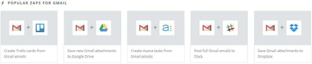 Some Popular Zaps for Gmail