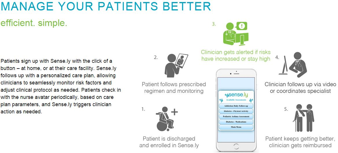Sense.ly – An Avatar Based, Virtual Nurse for Caring and Following Up Chronic Patients
